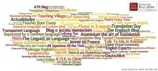 top language blogs cloud