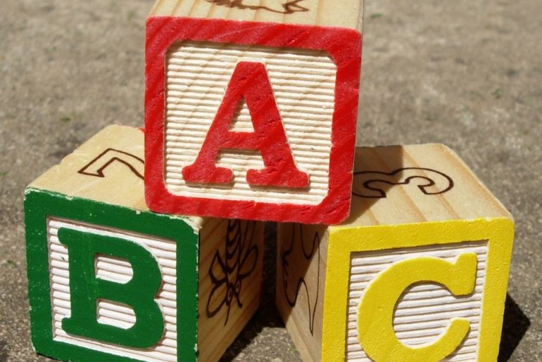 Niemiecki alfabet ABC