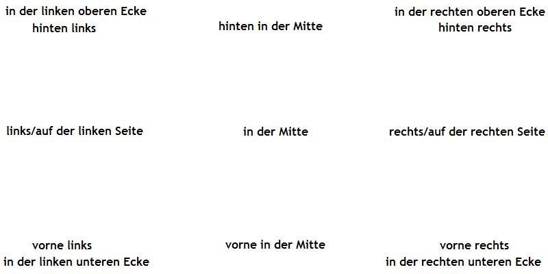 Opis Obrazka Po Niemiecku Przydatne Zwroty I Przykład Użycia