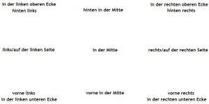 opis-obrazka-niemiecki