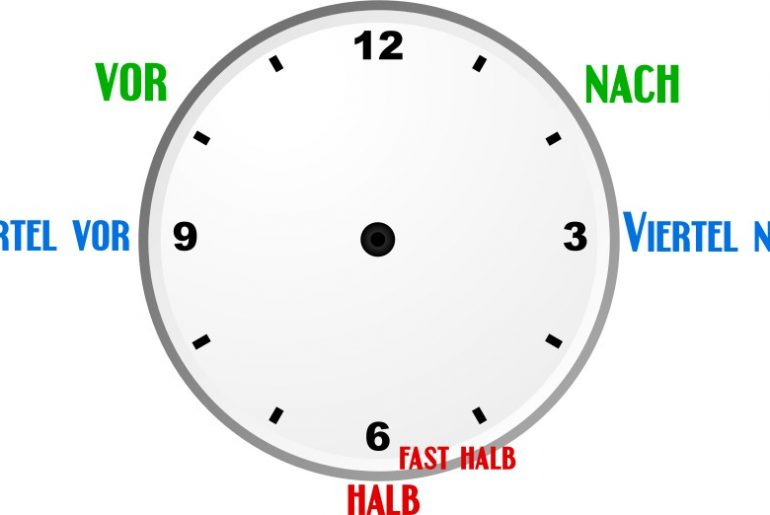 Czas zegarowy - niemiecki - die Uhrzeit