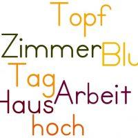 Rzeczowniki złożone wjęzyku niemieckim