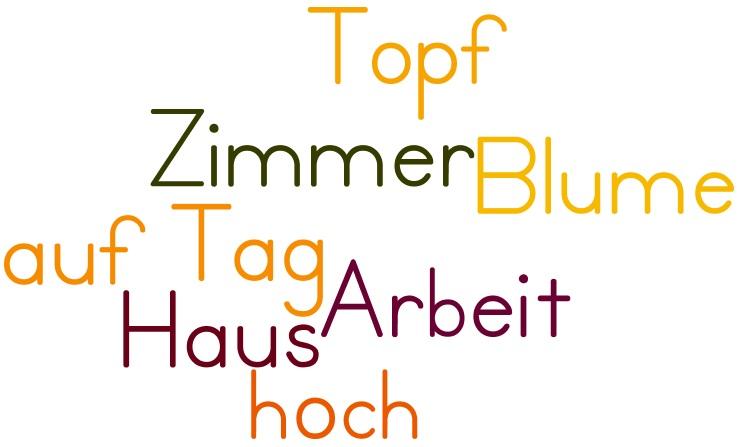 Rzeczowniki złożone w języku niemieckim