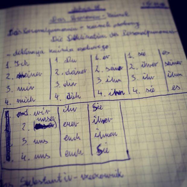 Odmiana zaimka osobowego - tabelka