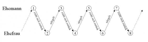 interpunktionen