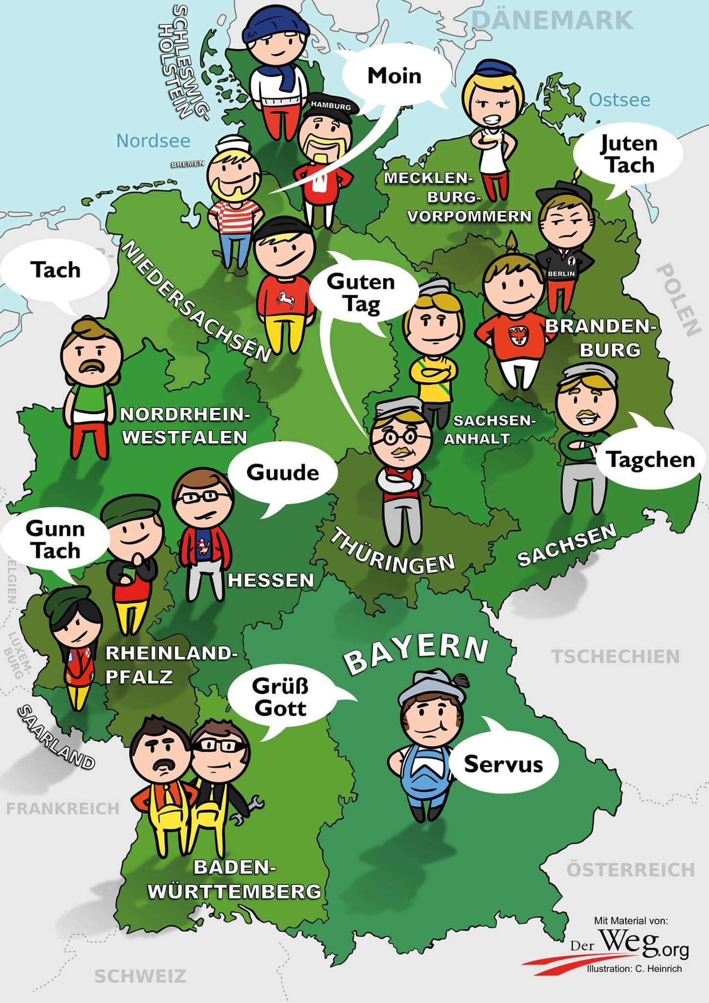 Niemieckie Zwroty Na Powitanie I Pożegnanie Blog O Języku